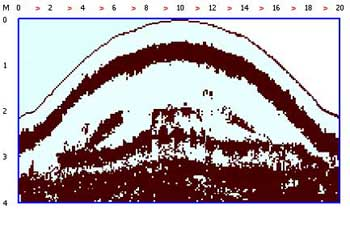 GPR cross section of the burial mound